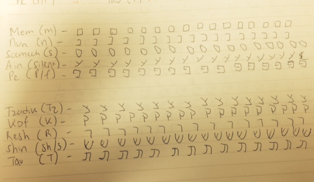 Lets learn korean alphabet