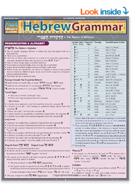 Helpful Guide to Hebrew Grammar Rules for Beginners