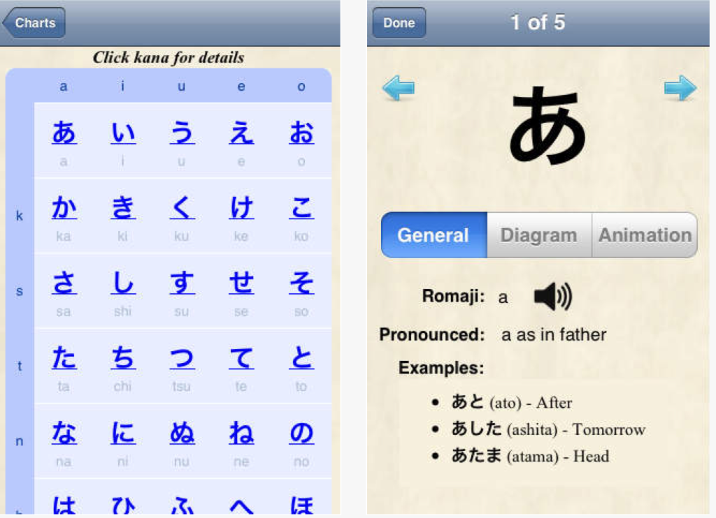13 Best Japanese Learning Apps for iOS & Android