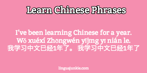 how to introduce yourself in Chinese