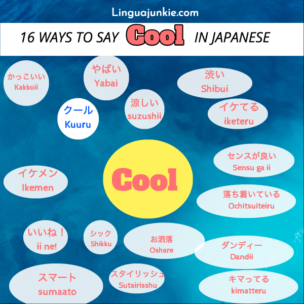 how to say diet in japanese
