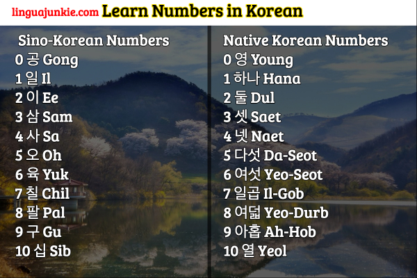 counting in korean numbers